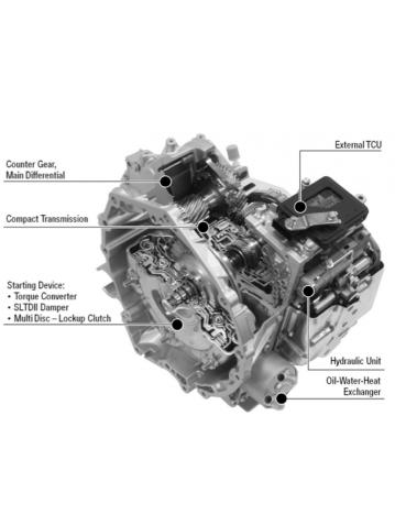 bmw group front wheel drive models   aisin transmissions youwheelcom  ultimate