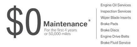 BMW_Free Maintenance