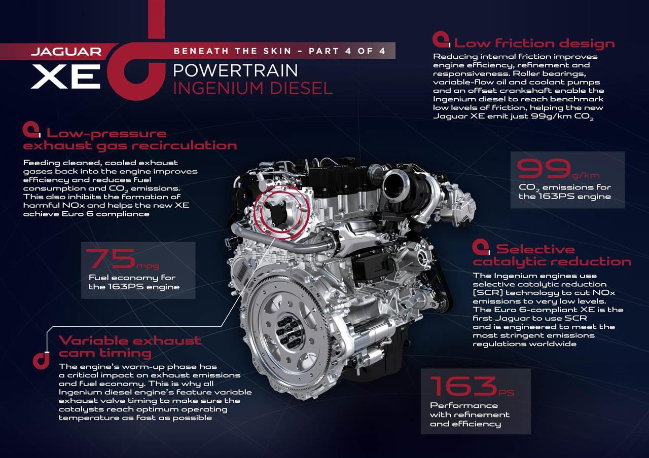 Jaguar_XE_Engine