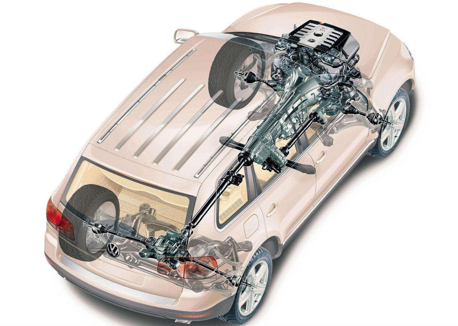 2003_VW_Touareg_AWD