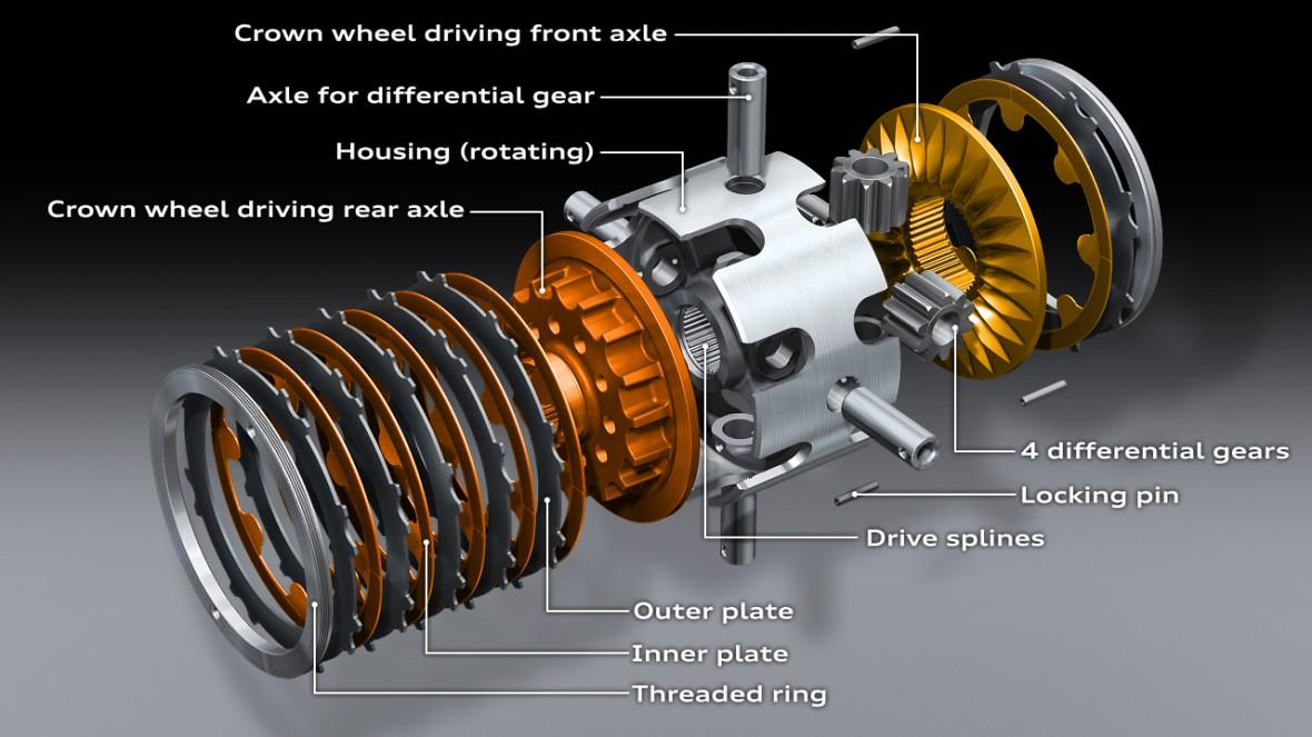 Audi_Crown_Gear_Differential