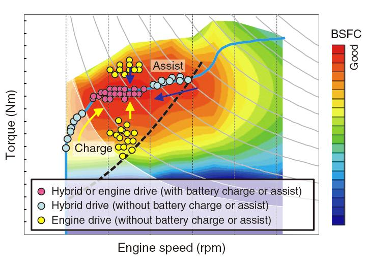 Honda_Accord_Hybrid_Engine_Efficiency