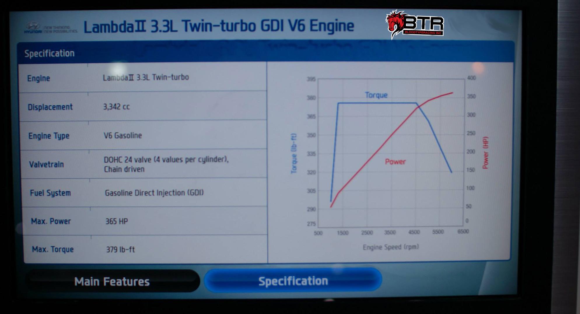 Hyundai_Lambda_3.3L_Turbo_V6_1